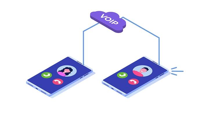 5-beneficios-de-VoIP