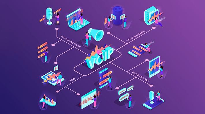 VoIP-el-futuro-para-las-empresas