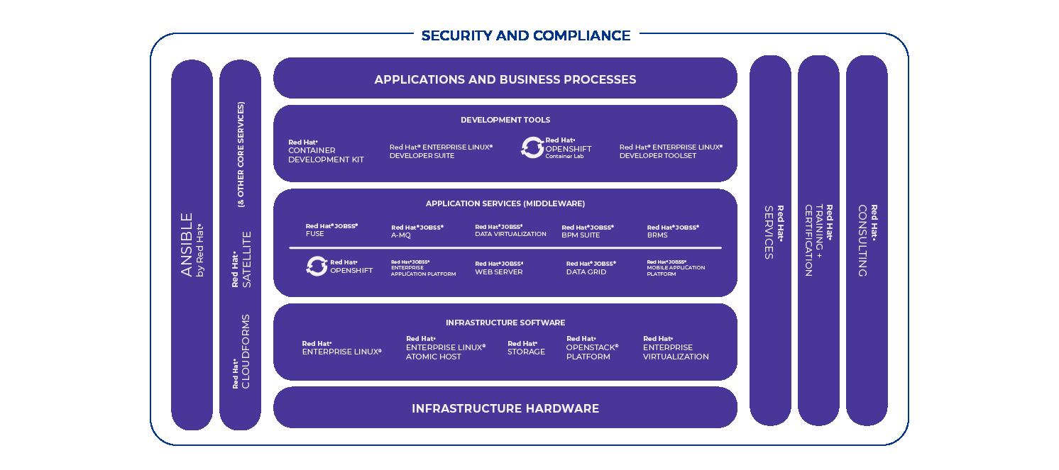 Segurity-And-Compliance-2